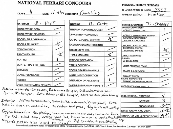Pageant Score Sheet Template Tennis Score Sheet Score Sheet Image